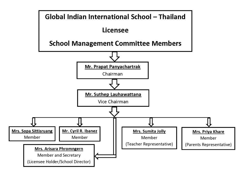 School Committee Members-page0001
